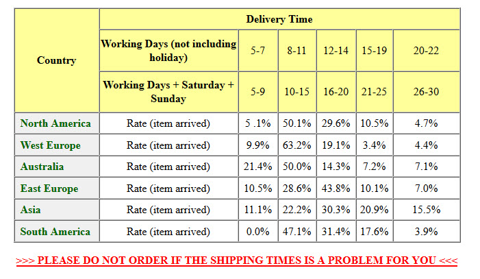 Shipping Time Frame